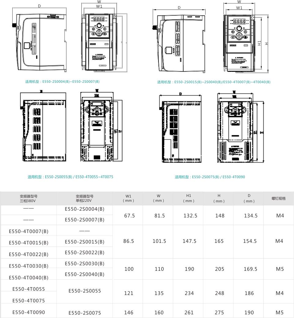 四方e550系列小功率通用型变频器